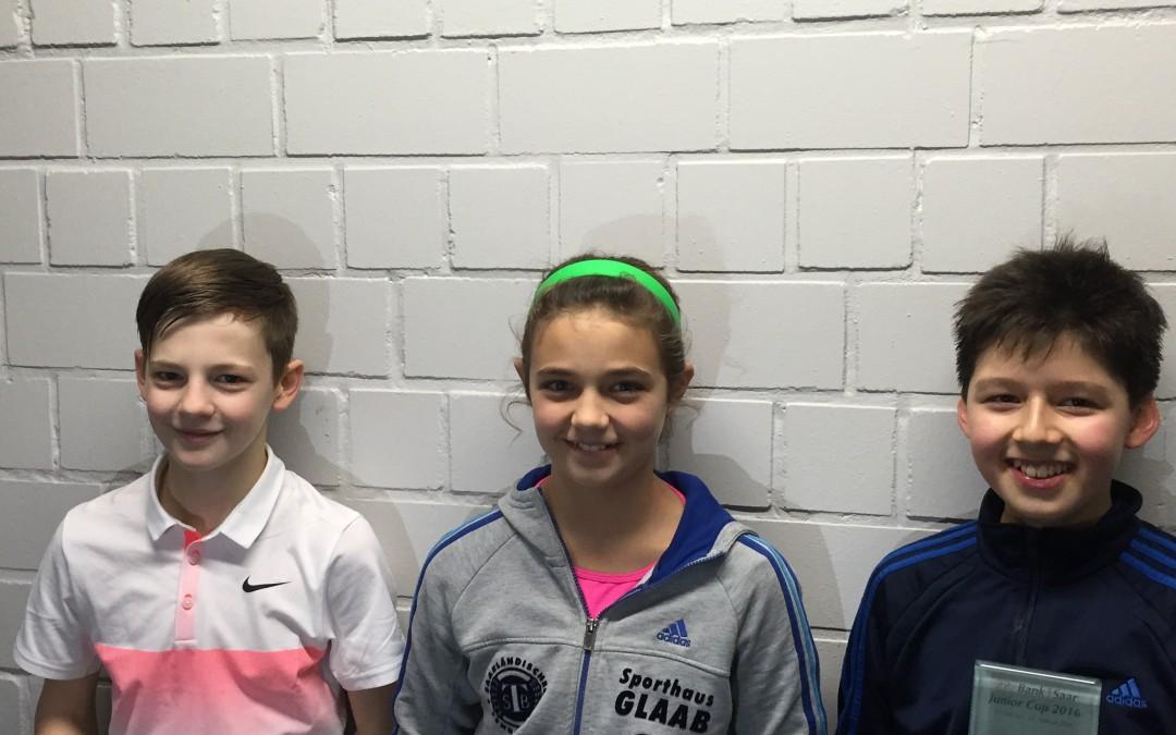 22. Bank1Saar Junior Cup 2016 – Ergebnisse